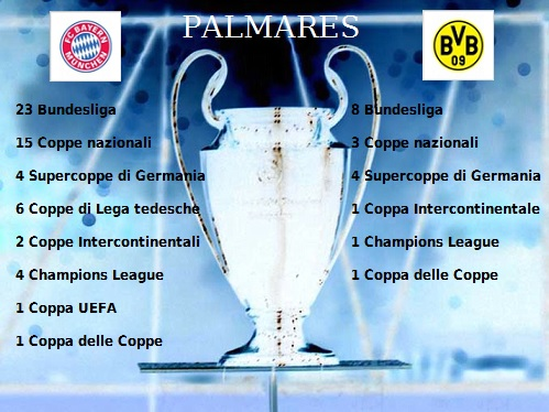 palmares fin champions