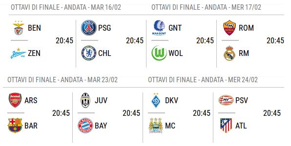 champions-league partite degli ottavi