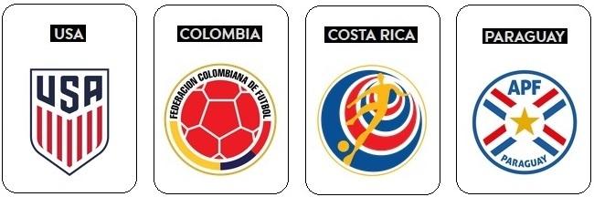 Gruppo A Copa America 2016